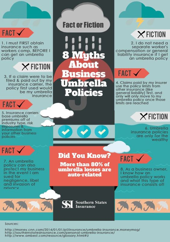 Fact or Fiction: 8 Myths About Business Umbrella Policies #Infographic #UmbrellaInsurance