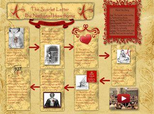 Scarlet letter redemption essay