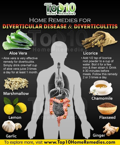 Diverticular Disease Is A Common Digestive Condition That Occurs Due To Symptoms From Diverticula Divertic Diverticulitis Diet Diverticulitis Natural Remedies
