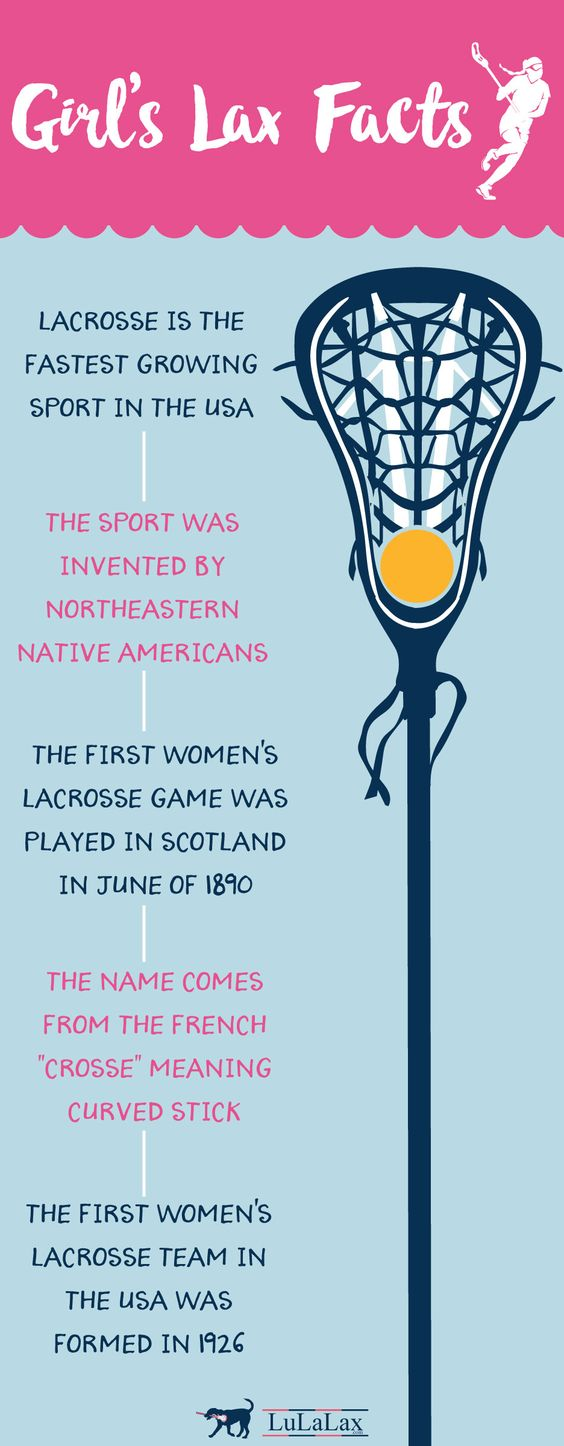 "Check out these ""Lax Facts"" on the history of girl's lacrosse! #laxlove"