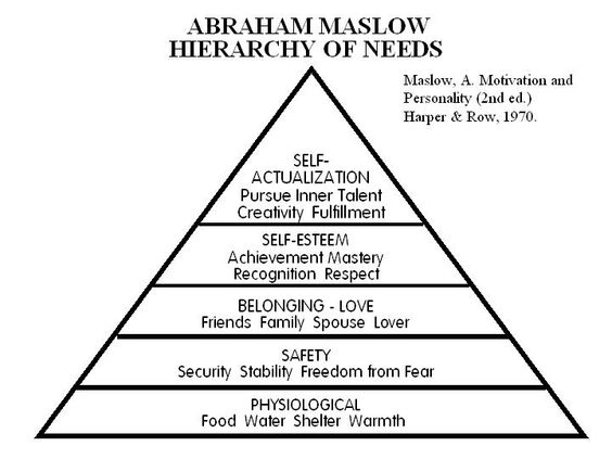 the need to belong rediscovering maslows Toward a humanistic learning theory shorter ed  toward a humanistic learning theory shorter ed  the need to belong: rediscovering maslow's hierarchy of.