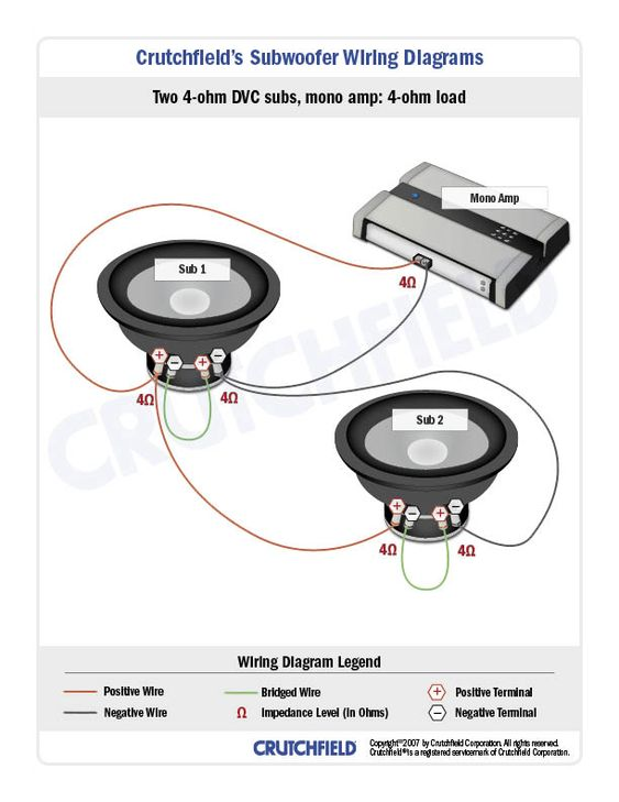 Subwoofer Wiring Diagrams How To Wire Your Subs Subwoofer Wiring Car Audio Car Audio Capacitor