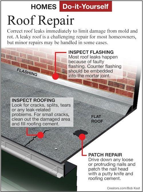 Diy Home Repair Here S How To Locate And Repair A Leak In A Flat Roof Roof Leak Repair Roof Repair Home Repair