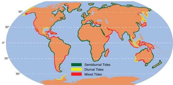 World map showing the location of diurnal, semi-diurnal, and mixed semi-diurnal…