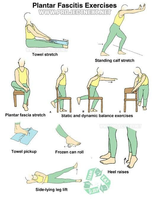 photograph relating to Plantar Fasciitis Exercises Printable identify This graphic displays alternative actions of a dynamic physical fitness of