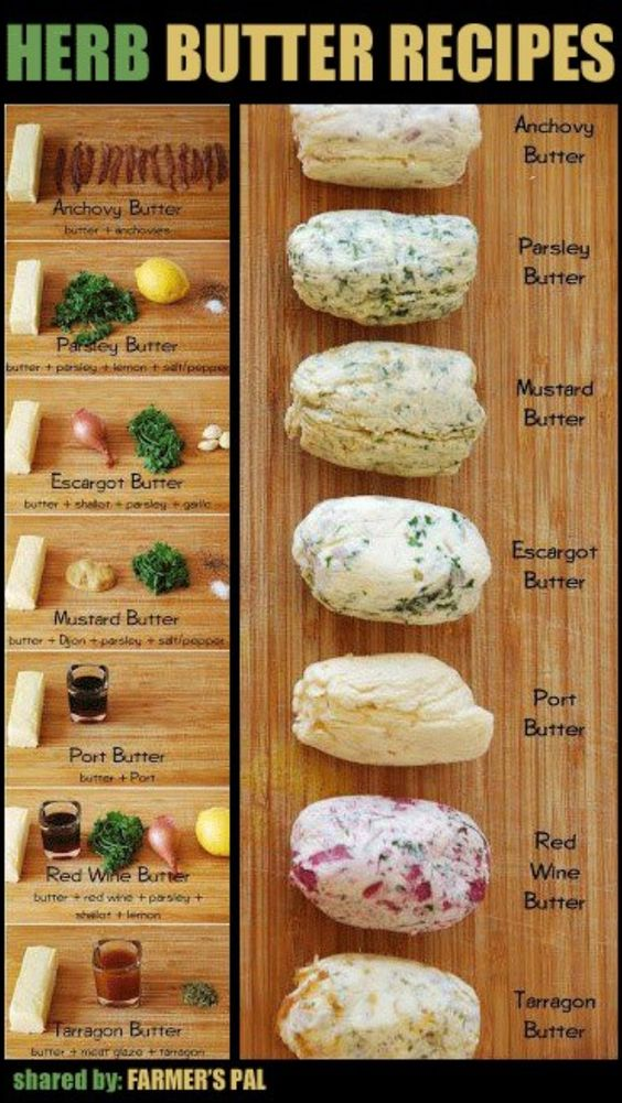 How To Make Flavored Butter | Butter, Herbs and How To Make