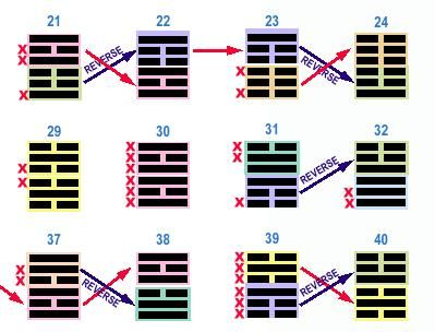 kundalini et matrice - Page 3 651e485d8e6eac12c7010f78360e46db
