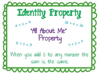 Here's a set of posters on three properties of addition: identity, commutative, and associative.