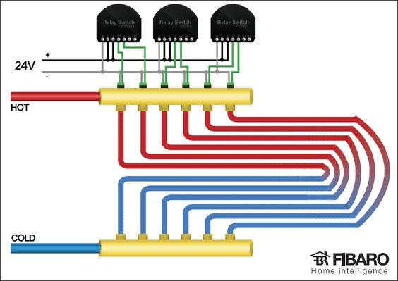 Fibaro Floor Heating Switch Relay 2x1 5kw