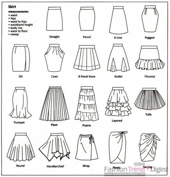 Style Chart Clothing Bing Images Reference Guide For Ebay Descriptions Pinterest