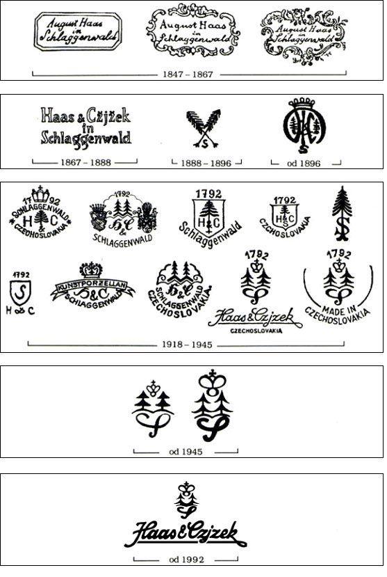 Czechoslovakia porcelain makers marks