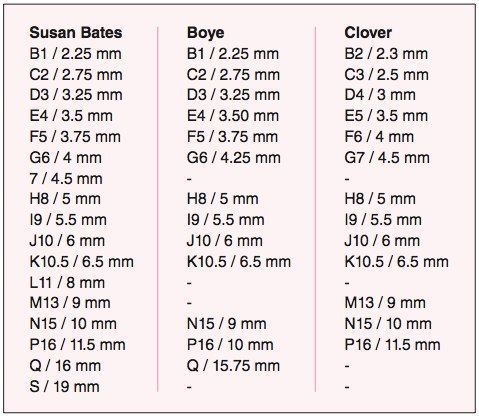 Image Result For Susan Bates Hooks To Mm Conversion Chart