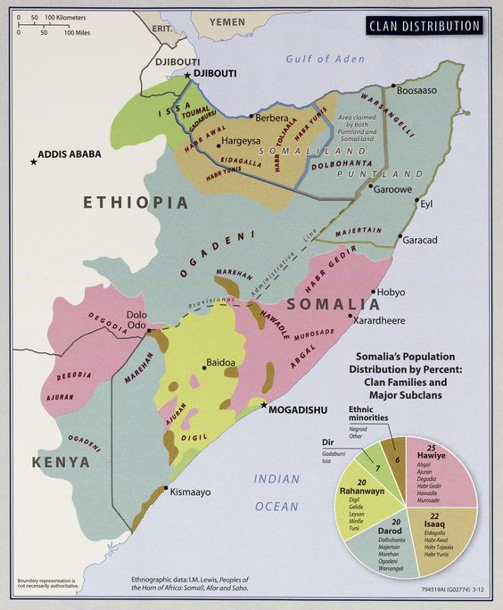 Clans of Somalia, map from CIA factbook #somalia #demography #map
