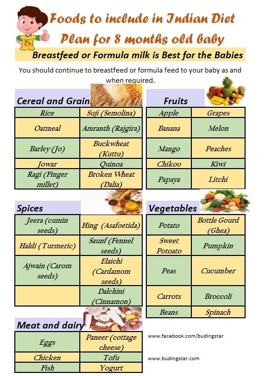 Indian Diet Chart For 8 Months Old Baby Baby Diet Baby Food 8