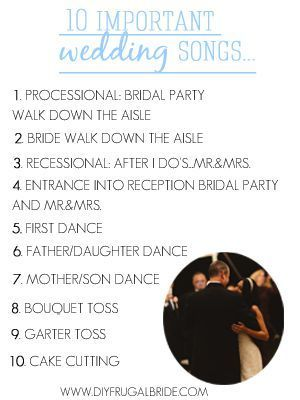These Are Events Where You May Want Songs To Play During The Fun Wedding
