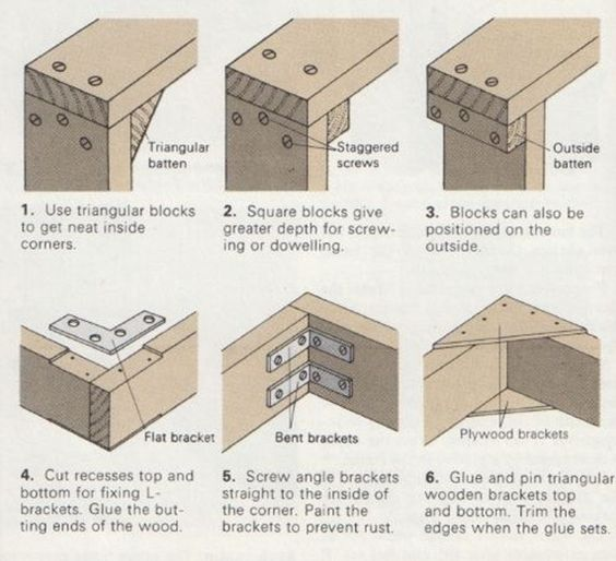 Woodworking three way joints fixing table legs madera for Table joints