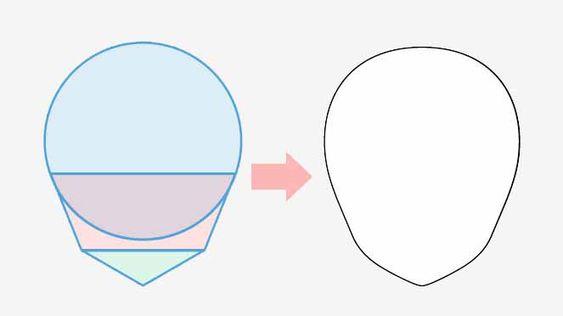 Đầu anime được vẽ theo cấu trúc các hình khối cơ bản