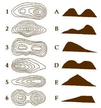 Printables Topographic Maps Worksheet how to read a topographic map maze it and contours maps