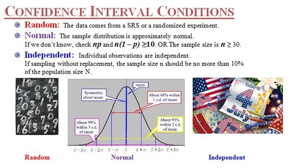 Build A Confidence Interval Using Real Data