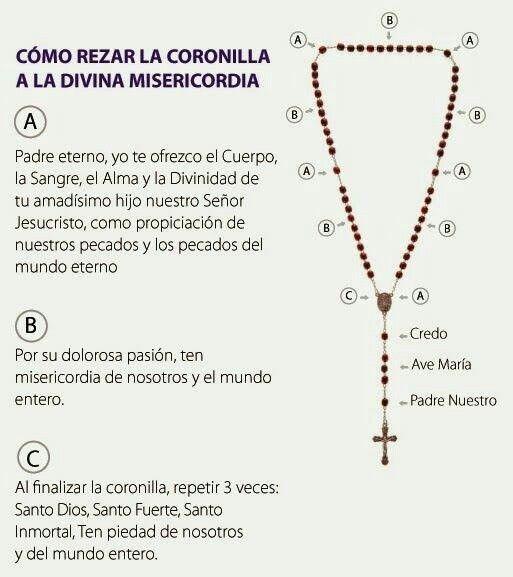 Pin By Mauro Galeas On Jesús Beautiful Prayers Prayers Happy Thoughts
