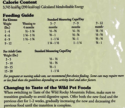 Calculating How Much Wet Food To Feed A Cat Guide Cat Feeding
