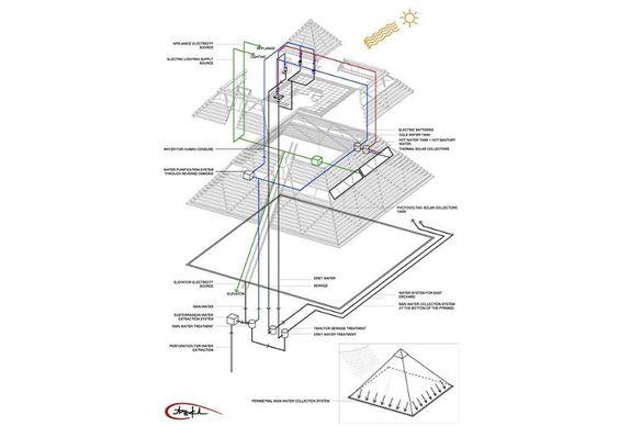 Proyecto fin de Master: Keops Eco-House Esquema de Autosuficiencia Energética y Autosuficiencia de Agua