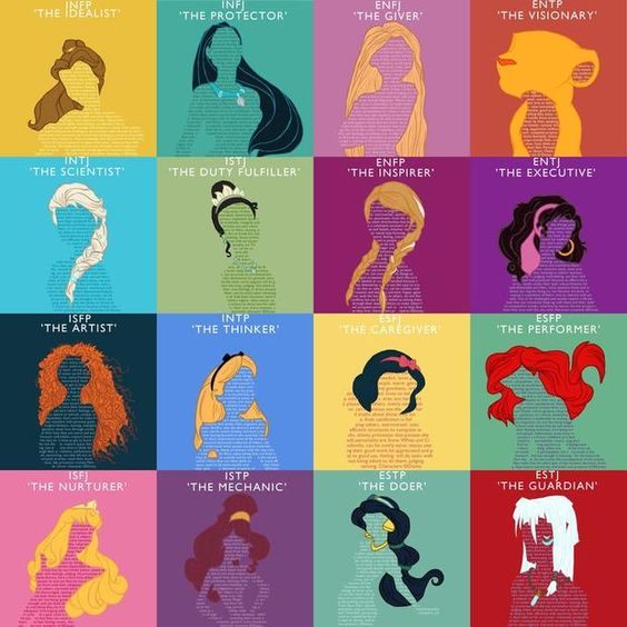 Disney Princess personality types.  10 Myers-Briggs Type Charts for Pop Culture Characters | Mental Floss