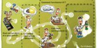 Affiches et illustrations | CDP