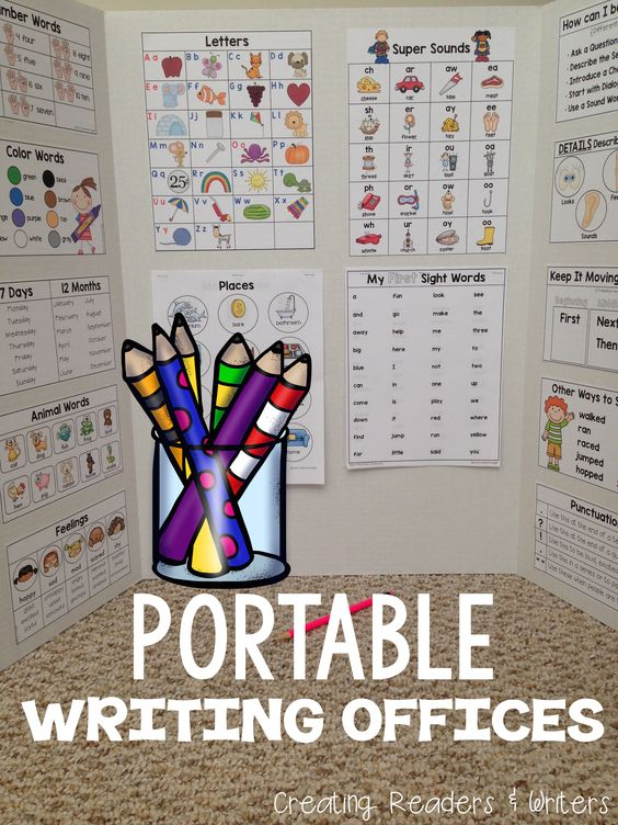 Portable Writing Offices: This set of materials includes resources to help primary writers gain greater independence during writing workshop. The printables are ideal for creating tri-fold writing offices that can be used at students' desks, but also work great in writing centers and in writing notebooks. #writingworkshop $