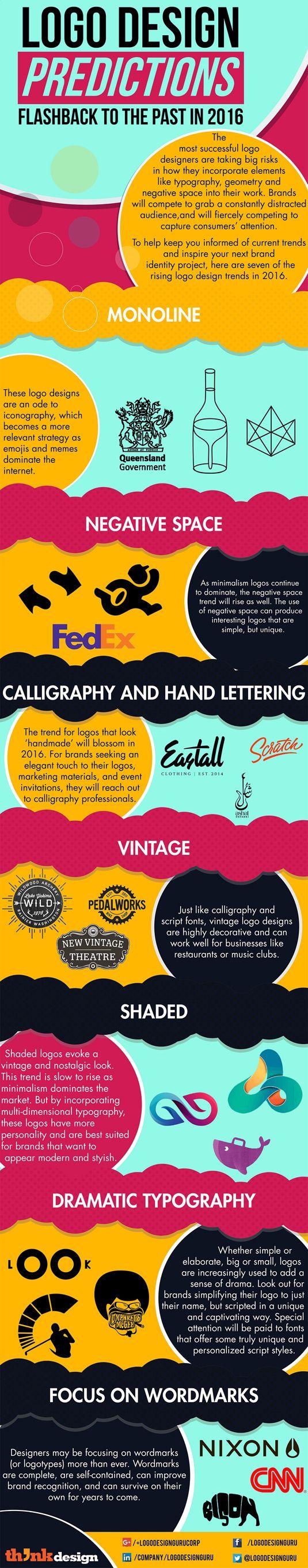 Die brandneuen Logo-Design-Trends für 2016 [Infografik] - Dr. Web