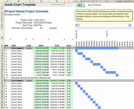 TimeBased Gantt Chart  Excute Timely    Time Based