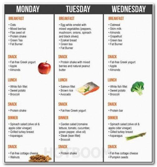 Pin Di Healthy Eating