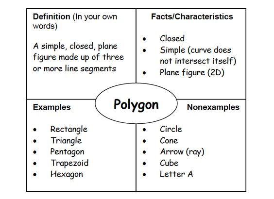 define pentagon papers Essaysimpeccablepaperscom.