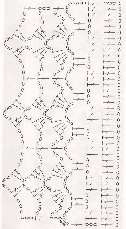 Como ler gráficos de crochê com exercícios práticos e fáceis!