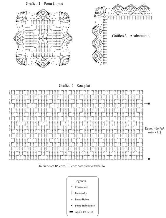 Armarinho São José: Jogo Americano de Crochê com o Barbante Apolo