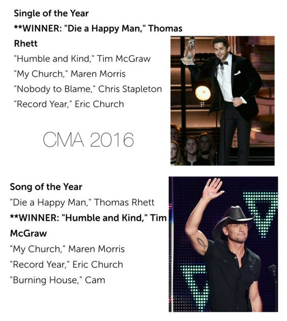 """""""CMA"""" by kelsey-rae-tx ❤ liked on Polyvore featuring art"""