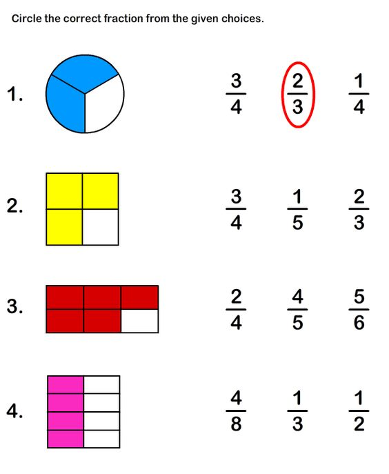 Free Printable Fraction Worksheets – Worksheets on Fractions for Grade 2