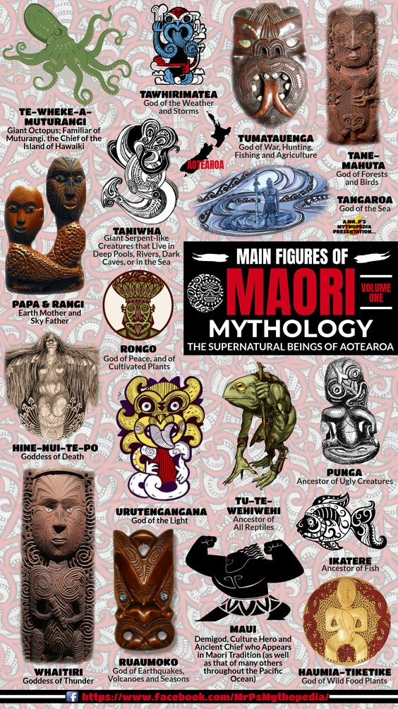 The gods, goddesses, monsters and heroes of the Maori, Volume One...  #Maori #Aeotearoa #MaoriGods #MaoriMythology #NewZealand #Mythology #Infographic #MrPsMythopedia