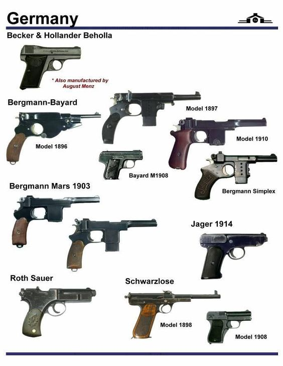 Germany: Becker & Hollander Beholla, Bergmann-Bayard, Bergmann Mars 1903, Roth Sauer, Jager 1914, Schwarzlose
