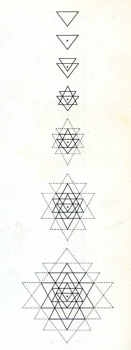 Arsgravis – Arte y simbolismo – Universidad de Barcelona | La vida del mandala Sri Yantra