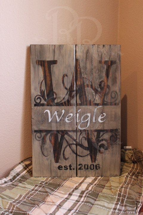 Family monogram last name wood sign family established for Home decor names