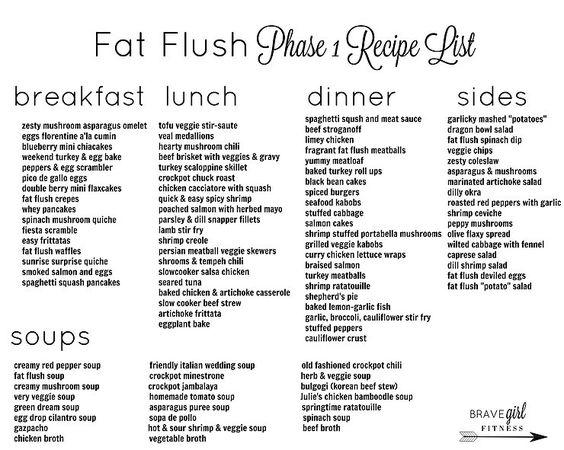 Fat Flush Plan Phase  Food List