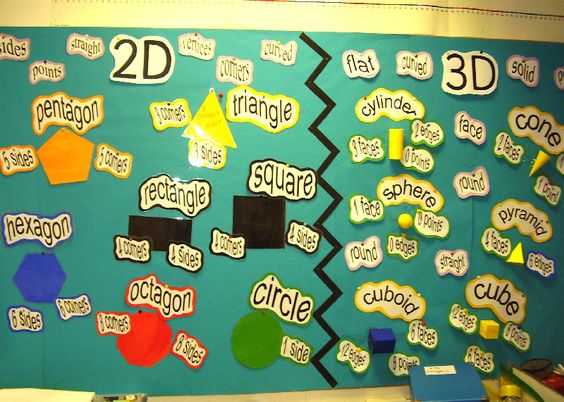 2d and 3d shapes classroom display photo photo gallery sparklebox bulletin boards. Black Bedroom Furniture Sets. Home Design Ideas