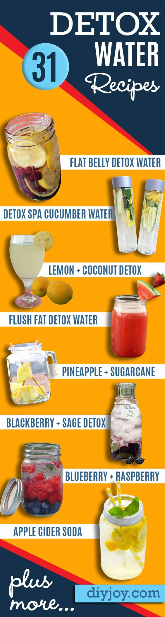 Lose weight by increasing water intake picture 3