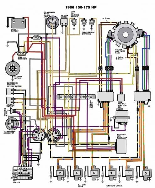 Johnson Outboard Wiring Diagram Pdf | Diagram, Outboard, Ford mustangPinterest