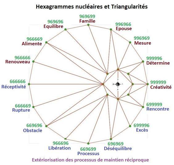 triangule_a12.jpg