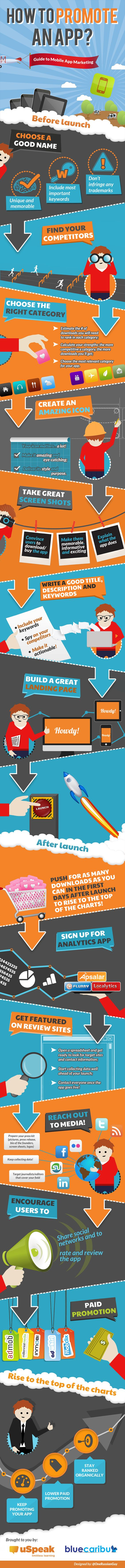 How To Promote Your App: Guide To Mobile Marketing #infographic