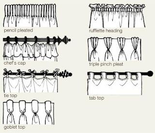 Tipos de cortinas: Curtains Swags Blinds Window, Curtain Patterns, Household Diy, Diy Sewing, Curtains Diy, Country Curtains, Curtain Styles, It S Curtains, Blinds Curtains