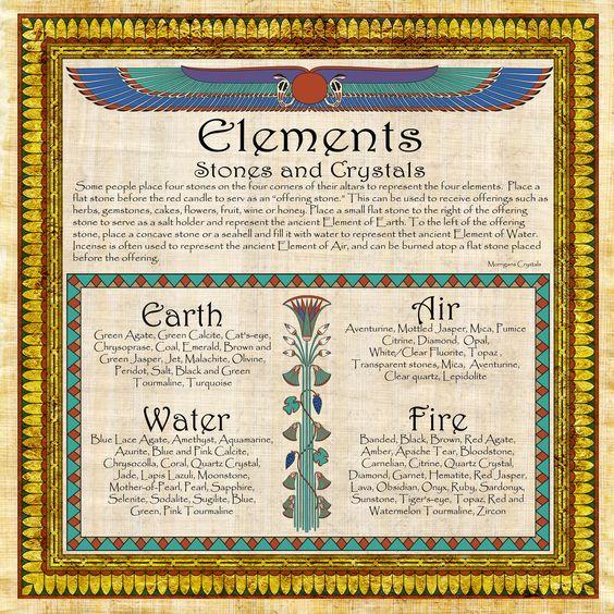 Elements - Crystals: