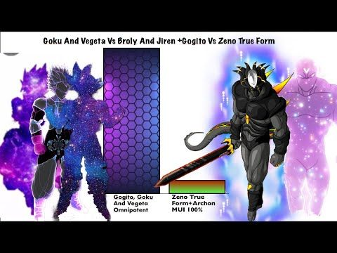 Omnipotent Goku Vegeta Gogito V S Zeno True Form And Archon Mui Power Levels Accurate Youtube Vegeta Goku Omnipotent